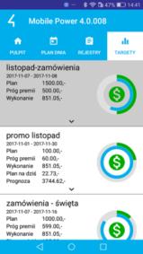 Statystyki wizualne 4 mobile power sfa ffa